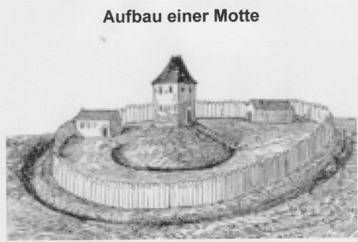 Aufbau einer Motte